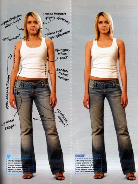 Кефирная диета отзывы фото до и после